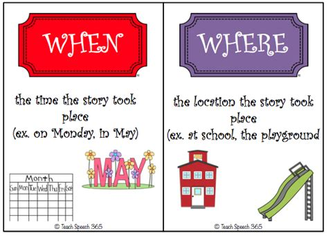 wh questions printable flash cards wh questions clipart 59