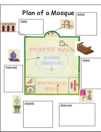 layout features ks2 plan of a mosque by jomax766 teaching resources tes