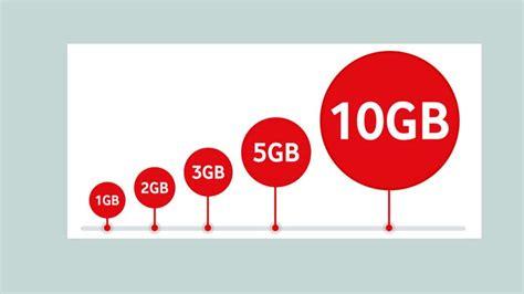 offerte compagnie telefoniche mobile piani con pi 249 di 10 giga di tim vodafone wind3
