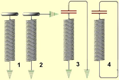 spiral inductor capacitance tesla coils how they work