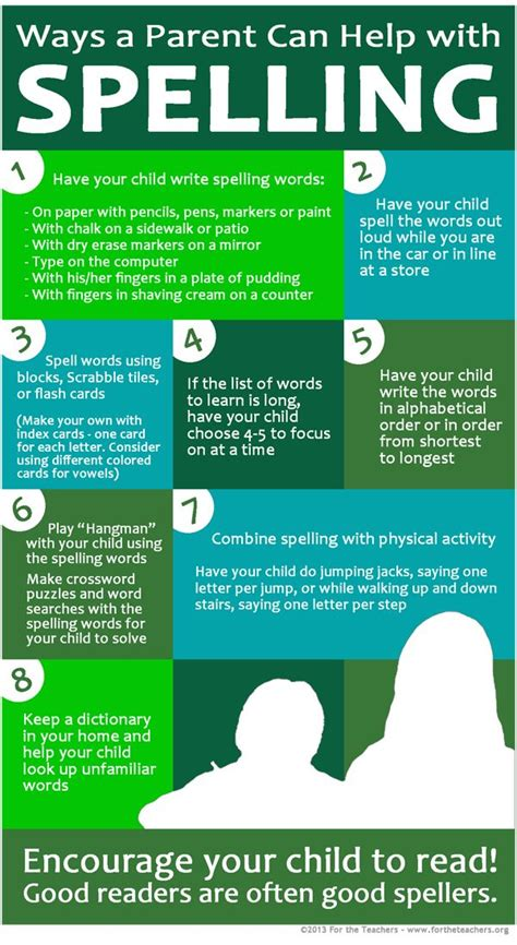 spelling and vocabulary teachers 1407141864 105 best images about parent teacher conferences on