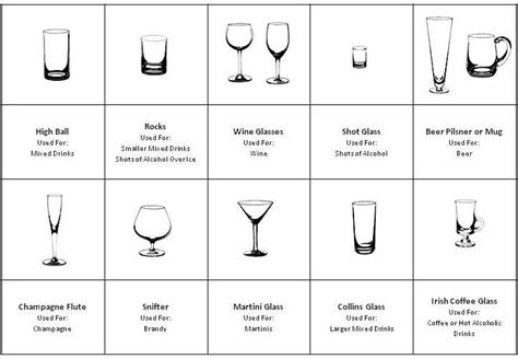 Different Bar Glassware Mieka Sondela October 2012