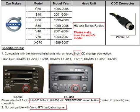 yatour digital mp  cd changer adapter usb sd aux  volvo hu series radio hu  hu
