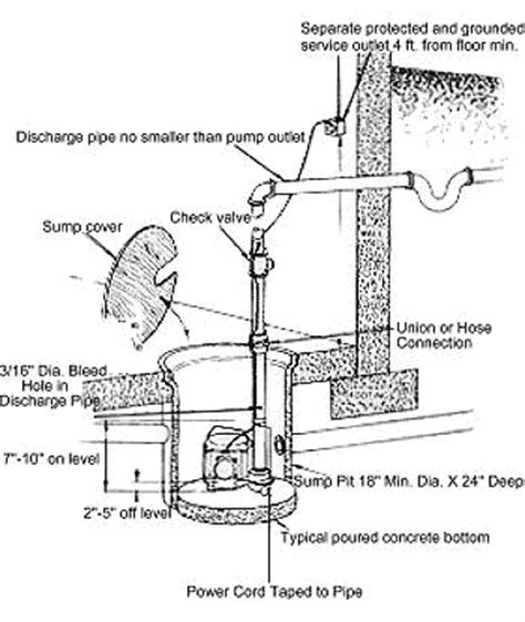 sump piping diagram sump intermittently won t open check valve