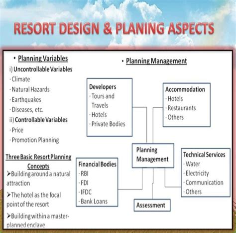 design criteria for resorts data collaction of resort