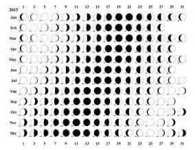 moon phase calendar printable 187 calendar template 2017