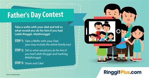 s day contest this just in s day contest winners ringgitplus