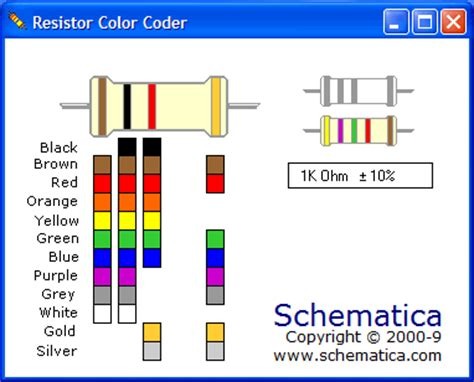 resistor color code generator electronics everyday