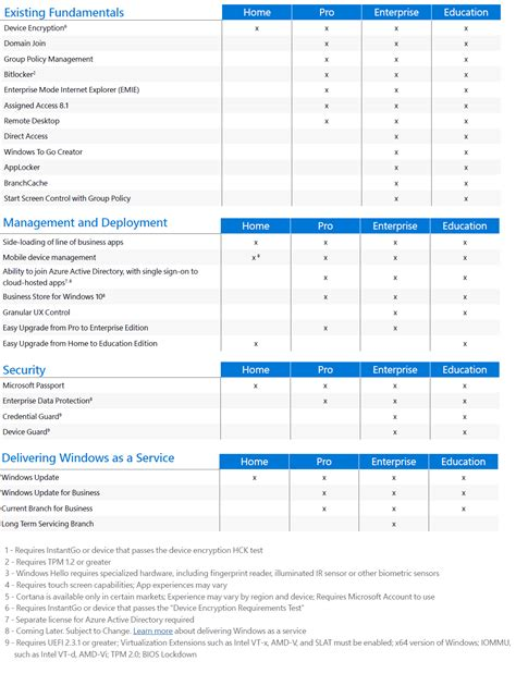 microsoft windows 10 201 ducation leerling en ouders