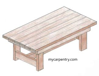 coffee table construction plans simple coffee table plans building a pergola plans