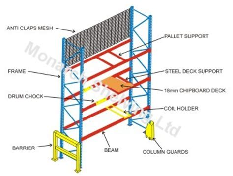 racking components shelving components box beam dexion pallet racking accessories barriers column guards