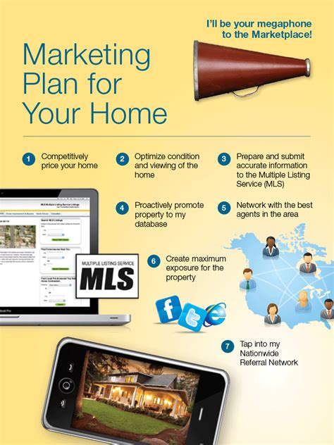 complete home marketing plan sabligh real estate
