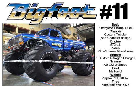bigfoot 9 truck bigfoot 11 171 bigfoot 4 215 4 inc truck racing team