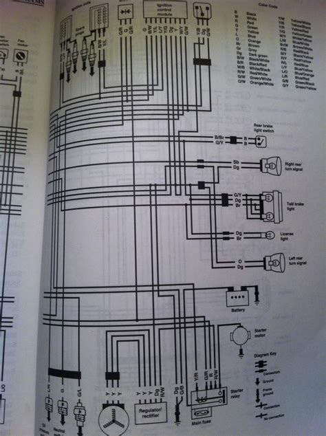 c zx9r wiring diagram kz1000 wiring diagram wiring diagram