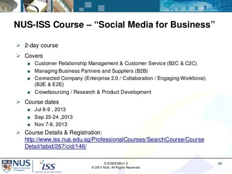 Nus Mba Courses by Business Use Of Social Media And Impact To Ba