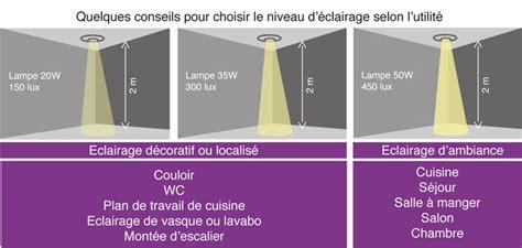 Combien De Spots Dans Une Cuisine by Bien Choisir Ses Spots Encastrables En Fonction Des Pi 232 Ces
