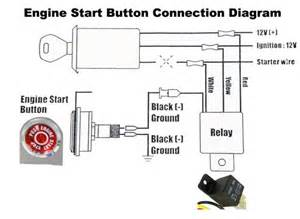 race car push on start wiring diagram car free printable wiring diagrams