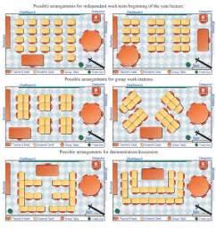 classroom desk arrangements interiordesigncm grouping
