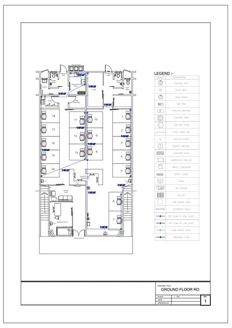 layout manager php paxotec total dialysis management system