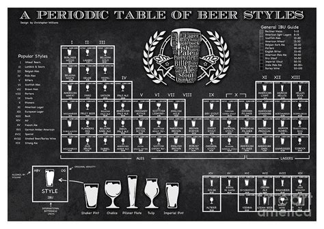 kamasutras 2015 imagenes trackid sp 006 table periodic beer image collections periodic table and