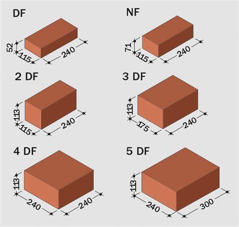 Beton Mauersteine Formate by Formate Mauerwerk Glossar Baunetz Wissen