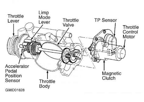 electronic throttle control 1996 toyota avalon engine control note electronic throttle control system etcs may also be referred to as electronic throttle