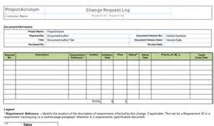 change log template project management perform project integrated change templates