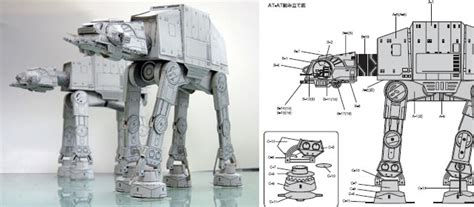 Papercraft At At - 40 amazing papercraft templates for the inside you
