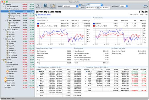stock analyst report template portfolio tracker for investors stock market eye