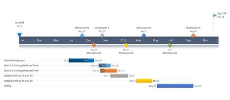 excel timeline tutorial  template export