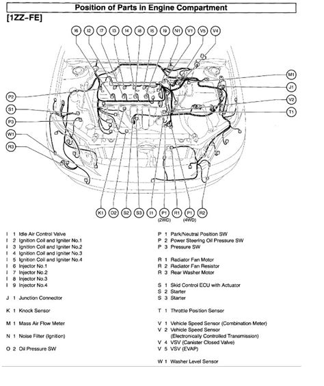 toyota matrix 2003 engine diagram toyota free wiring