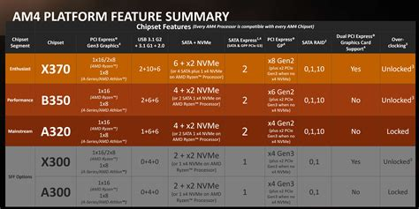 amd reveals ryzen 5 prices as it sidesteps performance