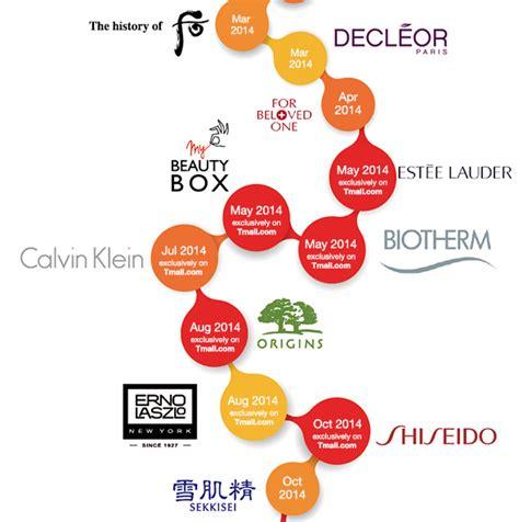 alibaba promotion strategy aktualności grupy alibaba