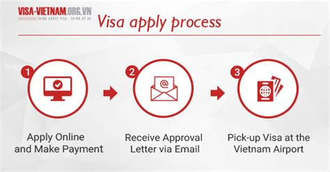 Apply Visa Gift Card To Paypal - how to apply vietnam visa for japan citizens