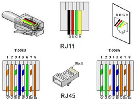 rj11 to rj45 cable diagram rj45 wire diagram efcaviation
