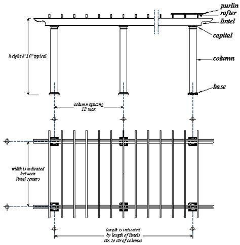 rafter spacing pin pergola plans rafter tail templates ajilbabcom portal