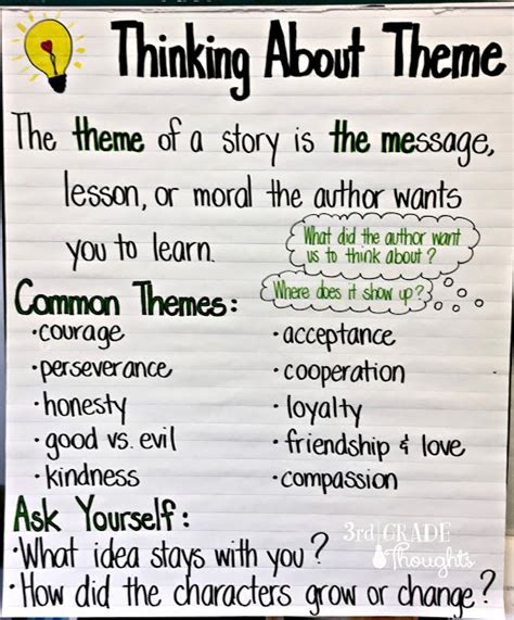themes book meaning thinking about theme anchor chart freebie 3rd grade