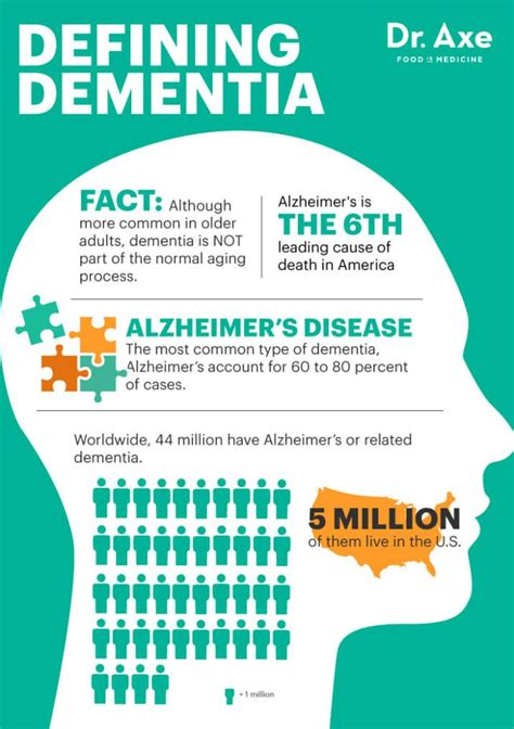 Detoxing From On A 80 Year With Dementia by Allergy Pills Linked To Dementia 7 Ways To Lower Your
