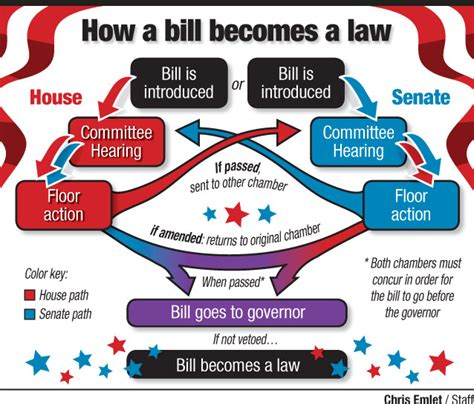 pa laws lancaster county lawmakers make few pa laws news lancasteronline