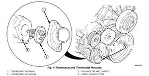 Jeep Liberty Thermostat Dodge Dakota Water Location Get Free Image About