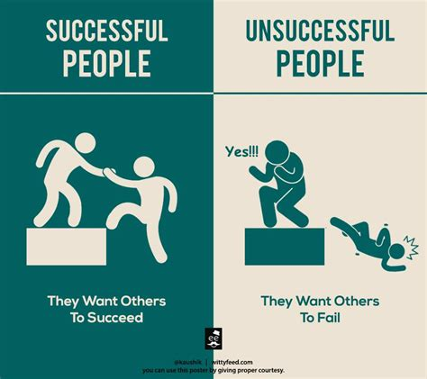 Be A Succes 7 key differences between successful and