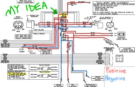 meyer snow plow wiring diagram dodge free