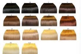 age beautiful hair color chart agebeautiful hair dye picture brown hairs