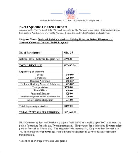 24 Financial Report Templates Free Sle Exle Format Download Free Premium Templates Event Report Template