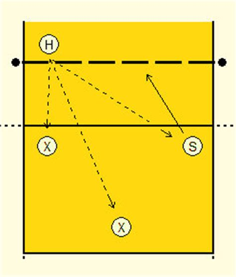 setter practice drills free volleyball setting drills