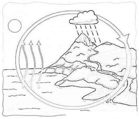 dibujos del ciclo del agua para imprimir dibujos para nios ciclo del agua ecosistema del agua dibujo del ciclo del