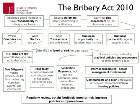corruption risk assessment template guide to the bribery act 2010 by josiah hincks