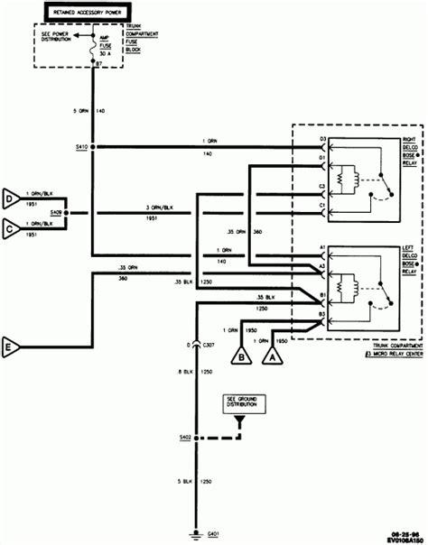 axxess wiring diagram for axxess wiring diagram fuse box