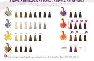 what color should of the wear color wear 60g tonalizante ap cosm 233 ticos