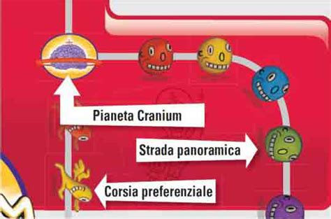 regole giochi da tavolo cranium gioco trucchi e regole spiegate in 3 minuti